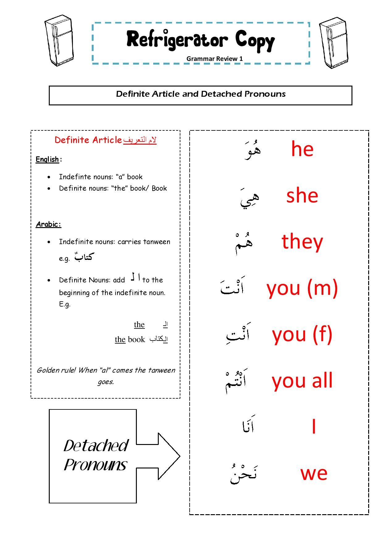 definite article – Grammar Review Worksheets