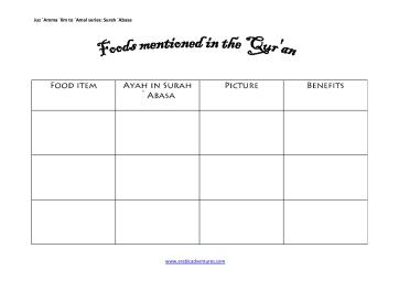 Food item table quran-page-001