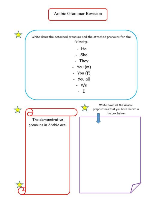 Arabic grammar review worksheet-page-001