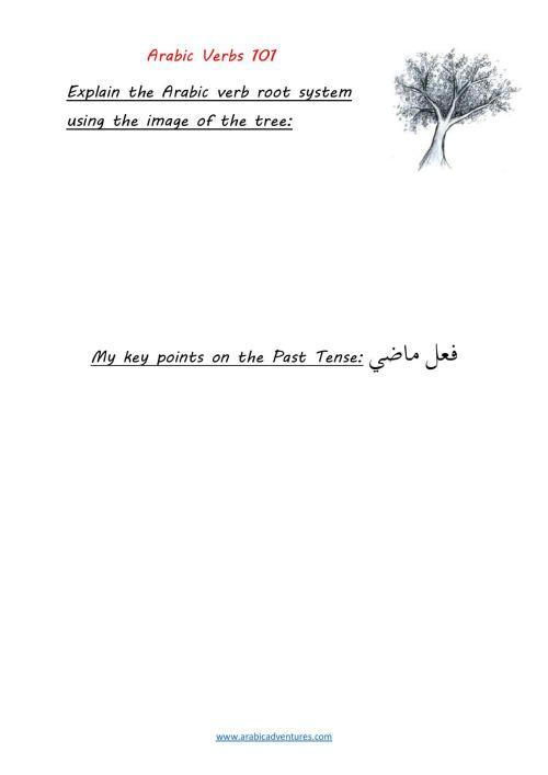 Arabic Verbs 101-page-001