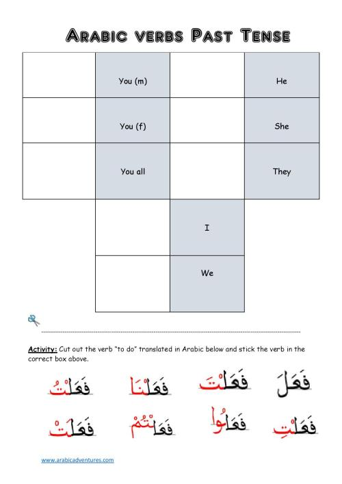 Arabic past tense box-page-001