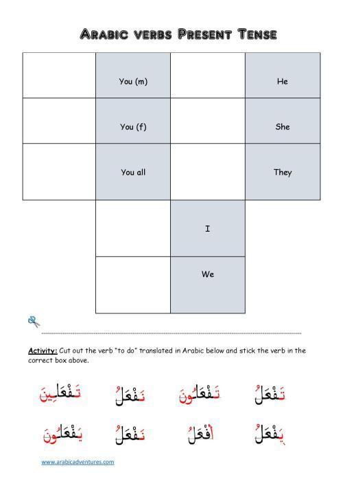 Arabic present tense box-page-001