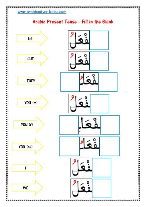 Arabic Present Tense Conjugation laminated-page-001