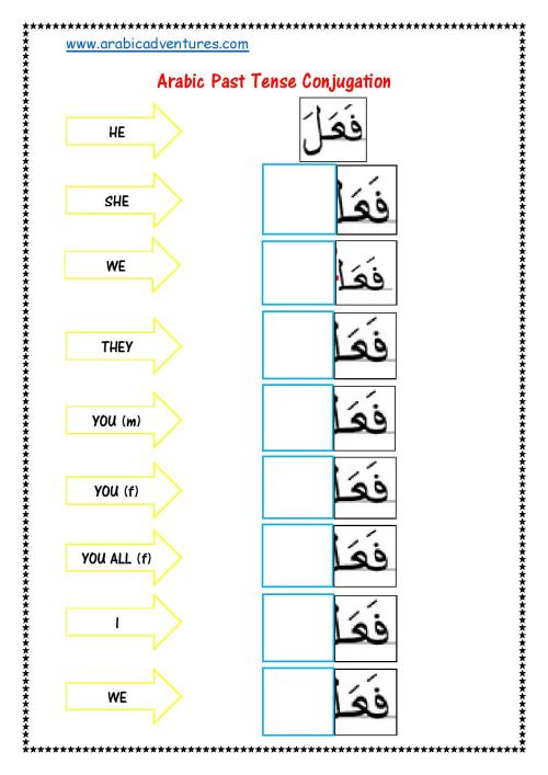 Arabic Present Tense Conjugation laminated-page-002