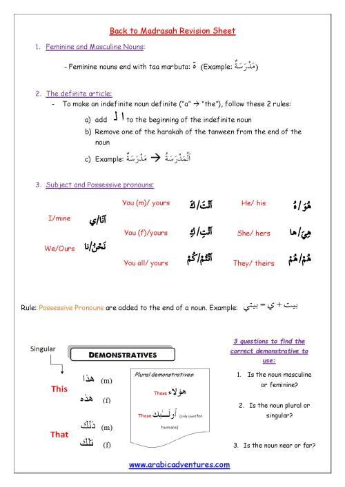 Back to Madrasah Arabic Grammar Revision Sheet