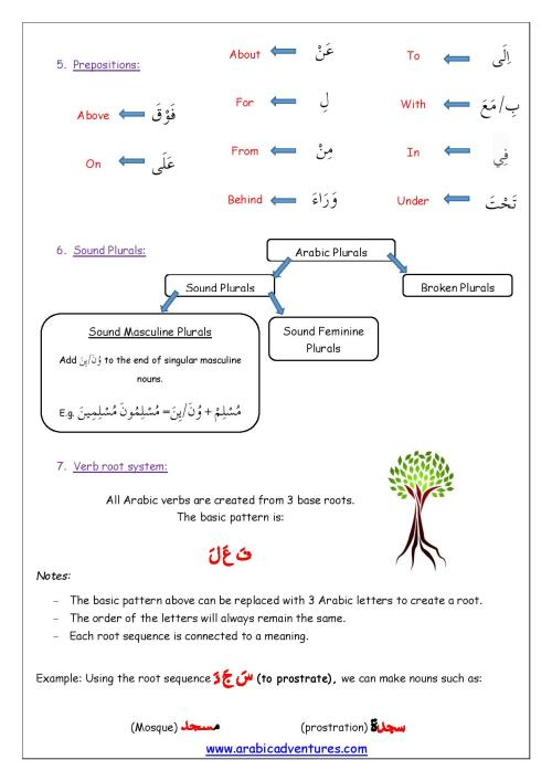 Back to Madrasah Revision Sheet-page-002