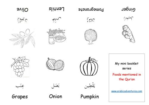 foods mentioned in the quran-page-001 (1)