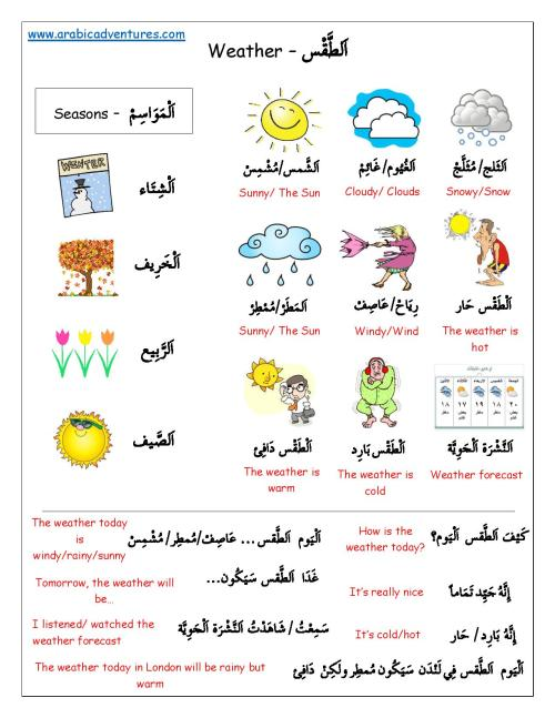 Spoken arabic Weather-page-001