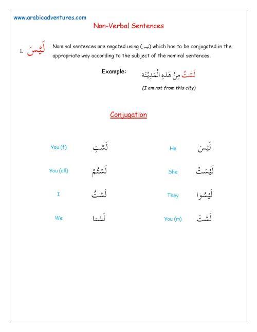 arabic worksheets arabic adventures. Black Bedroom Furniture Sets. Home Design Ideas