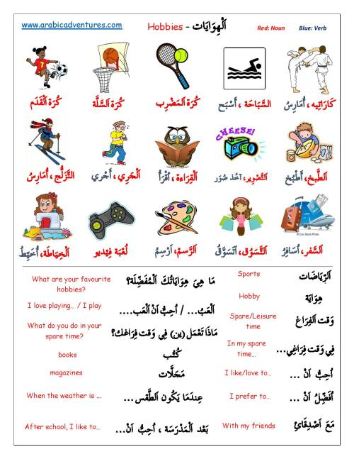 Arabic Worksheets on 8 Free Printable Number Worksheets